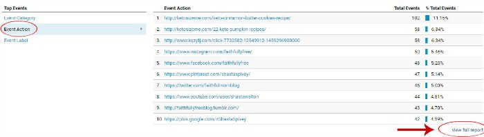 google-analytics-101-finding-outbound-links
